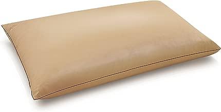 Best copper pillows benefits Reviews