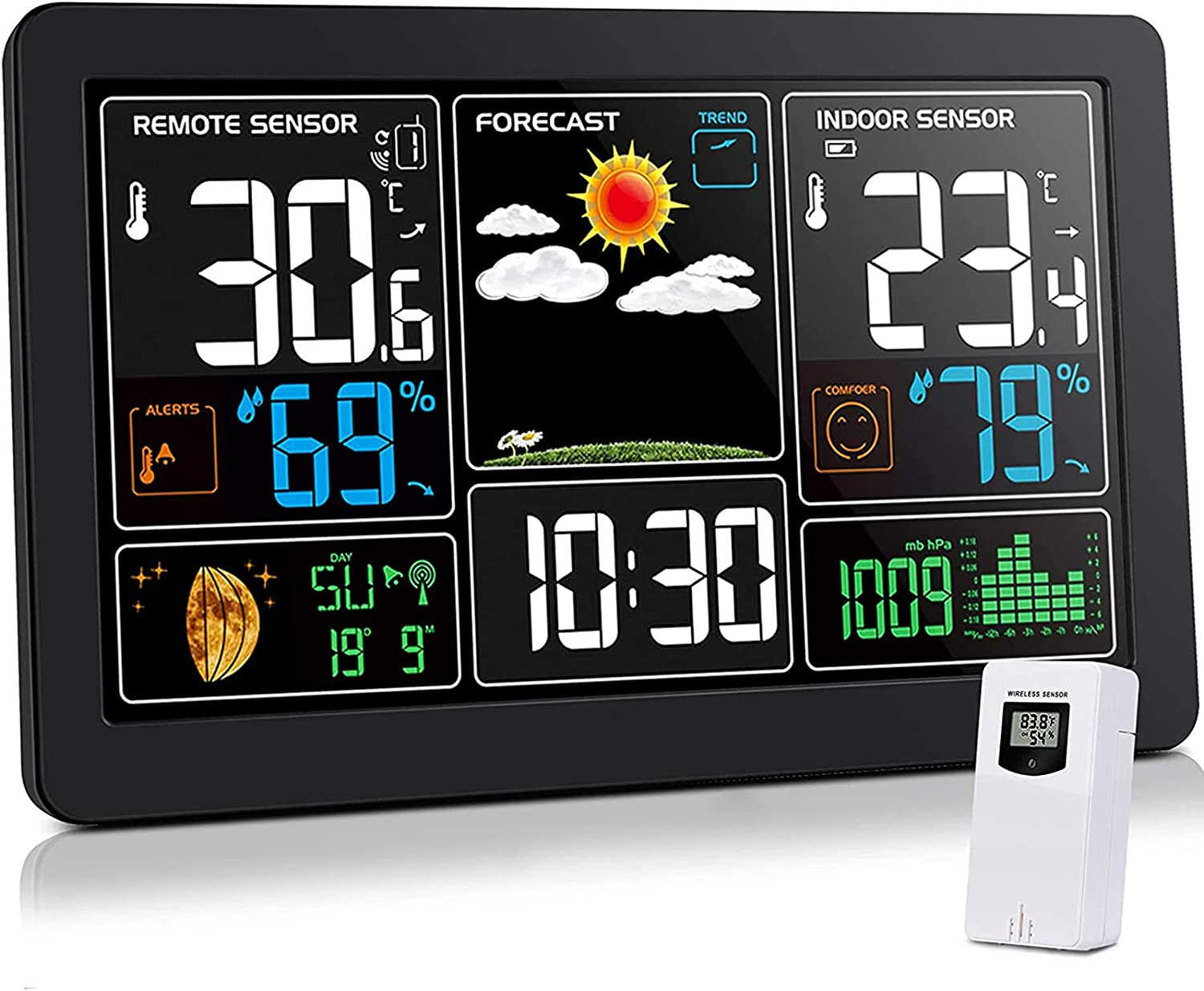 FHISD Weather Station Ranking TOP7 with National uniform free shipping Outdoor Wireless Indoor Sensor D MSF