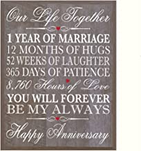 LifeSong Milestones 1st Wedding Anniversary Wall Plaque Gifts for Couple, 1st for Her,1st Wedding for Him 12