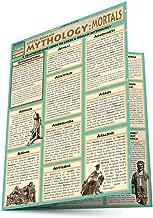 Mythology:Greek/Roman Mortals (Quickstudy: Academic)