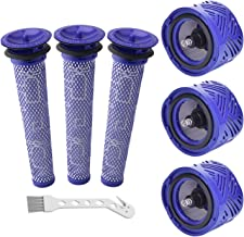 Colorfullife Replacement Filters for Dyson V6 Absolute Cordless Stick Vacuum Cleaners, Replaces Part 965661-01 And 966741-...