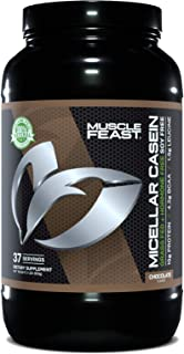 MUSCLE FEAST Grass Fed Micellar Casein, All Natural, Hormone Free, Slow Digesting, 100% Pure, 19g Protein, 88 Calories (Ch...