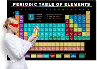 """Periodic Table of Elements Poster - 52"""" x 35"""" - Large Science Poster for Classrooms - College School Chemistry Teaching Ba..."""