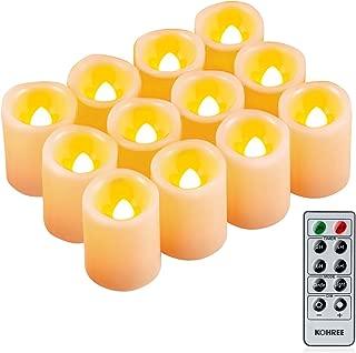 Best cheap flameless candles Reviews