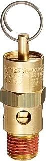 Best sa25 relief valve Reviews