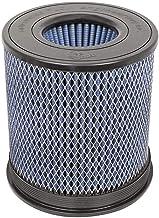 aFe Power 20-91059 Air Filter