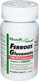 Ferrous Gluconate 100 Tabs