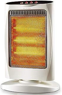 PEIQI HOME Calefactor Calentador Pequeño para Hogar Y Oficina con Función De Sacudida De Cabeza, 400W / 800W / 1200W