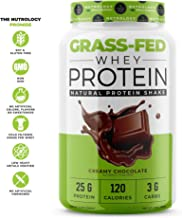 grass fed whey protein nutrology