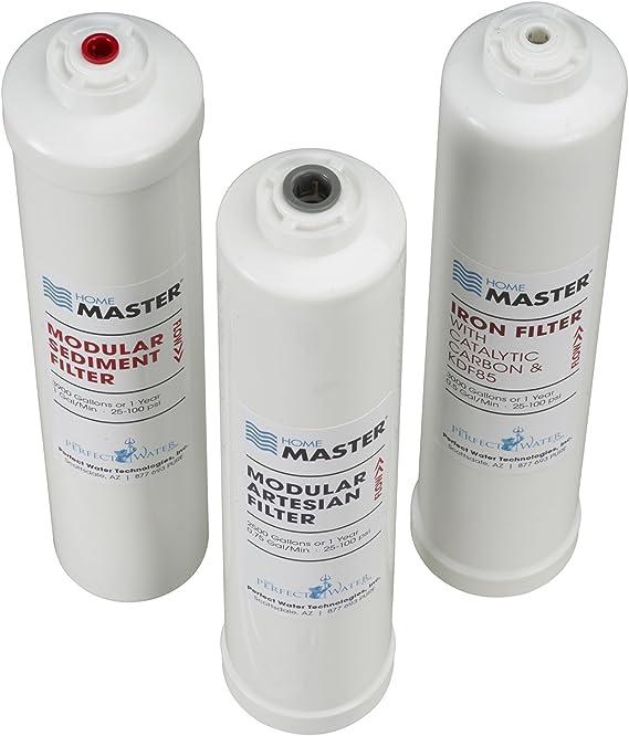 Home Master Iset-TMA-HGP Artesian HydroGardener Pro Replacement Water Filter Change Set