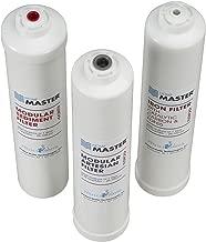 Tap Master Iset-TMA-HGP Artesian HydroGardener Pro Replacement Water Filter Change Set, White