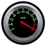 Tachimetro per Velocità e RPM...