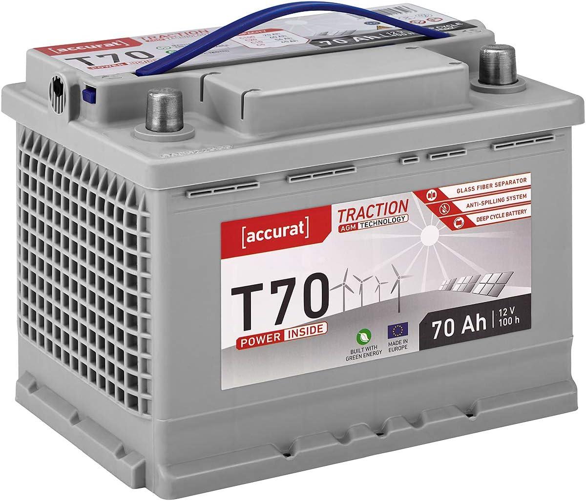Accurat 12v 70ah Agm Batterie Vrla Zyklenfeste Versorgungsbatterie In 6 Varianten Auto