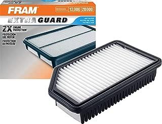FRAM CA11206 Extra Guard Rigid Air Filter