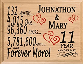 Broad Bay 11th Personalized 11 Year Anniversary Wedding Gift for Wife Husband Couple Him Her