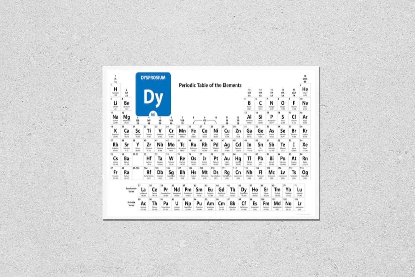 Poster Reproduction of Save money Dysprosium wholesale Dysprosiu Dy chemical element.