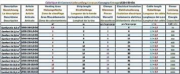 Calorique L/áminas de Calefacci/ón por Suelo Radiante 50cm 150W//m/² establece de 1m/² Soluci/ón en Calefacci/ón Efectiva y Ahorradora de Energ/ía para el Hogar