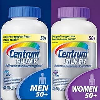 centrum silver 50 plus side effects
