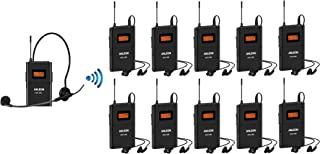 tour guide systems & portable transmitters