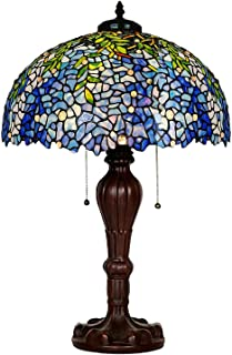 Best handmade desk lamps Reviews