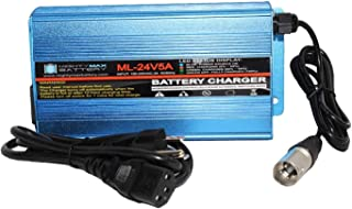 Mighty Max Battery 24V 5Amp Heartway P4F Rumba SF Power Chair 3 Stage XLR Scooter Charger Brand Product