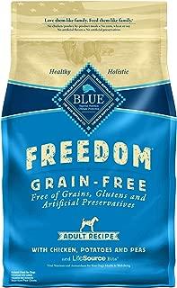 Blue Buffalo Freedom Grain Free Recipe for Dog, Chicken Recipe, 4 lb