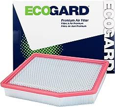 ECOGARD XA11705 Engine Air Filter
