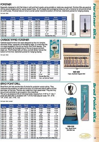 lowest Timberline - outlet sale 17/64 D. sale Brad Pt. Wood Drill (606-126) outlet sale