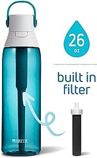 Best cool water bottle Reviews