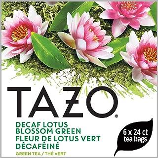 Best free lotus office Reviews