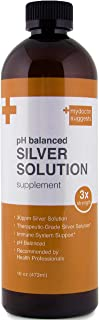 Structured Silver, Liquid Silver Solution pH Balanced 30ppm – Daily Silver Supplement for Immune Health – 16oz Bottle of Colloidal Silver Water