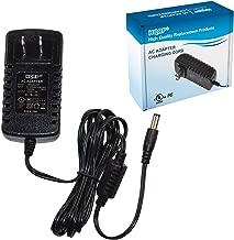 HQRP AC Adapter/Power Supply Works with Roland PSB-1U PSB-1 PSB-120 ACB-120 ACF-120 ACK-120 ACI-120 ACI-120C + Euro Plug Adapter