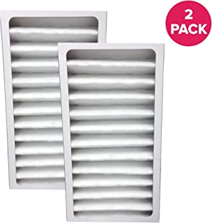 Crucial Air Purifier Replacement - Compatible with Hunter Filter Part # 30963 - Models 30709, 30710, 30711, 30714, 30721, 30752, 30760, 30790, 30791, Cleaner Lifestyle - Bulk Pack (2 Pack)