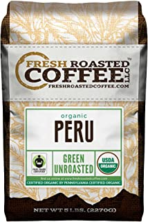 cost of green coffee beans per pound