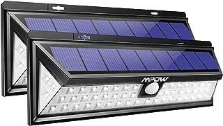 Mejor Ofertas Kit Solar de 2020 - Mejor valorados y revisados