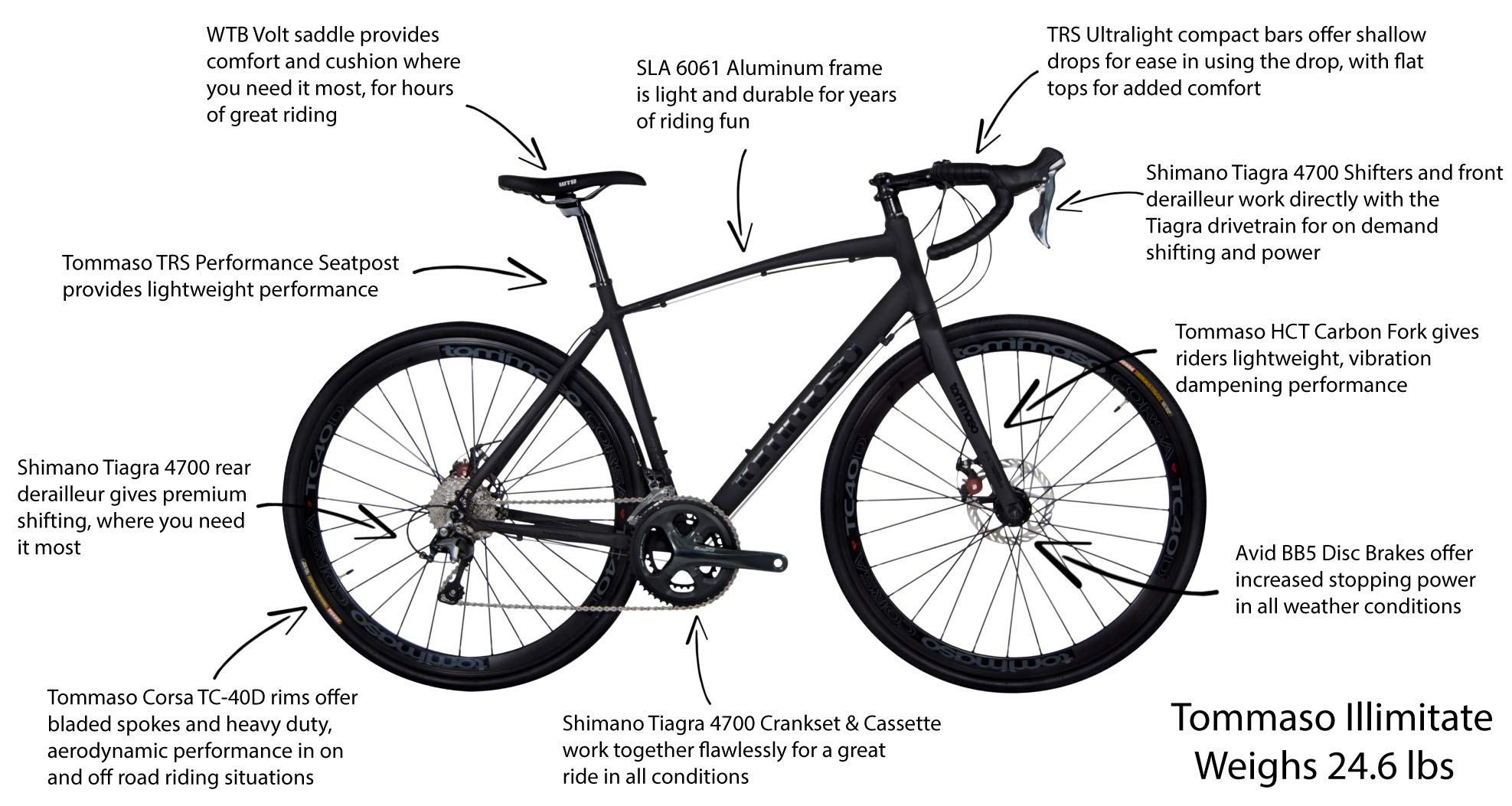 Tommaso Illimitate Shimano Tiagra Gravel Bicicleta de Aventura con ...