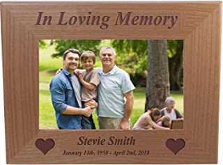 Best in memory picture frame Reviews