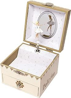 Best ballerina movie toys Reviews