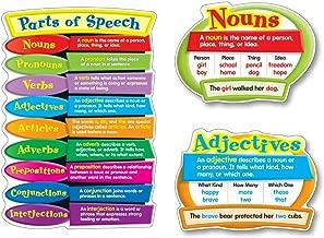 Carson Dellosa Parts of Speech Bulletin Board Set (110126)