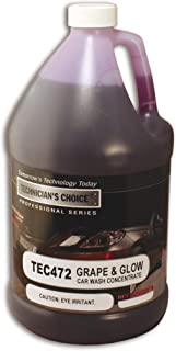 Technicians Choice Grape & Glow
