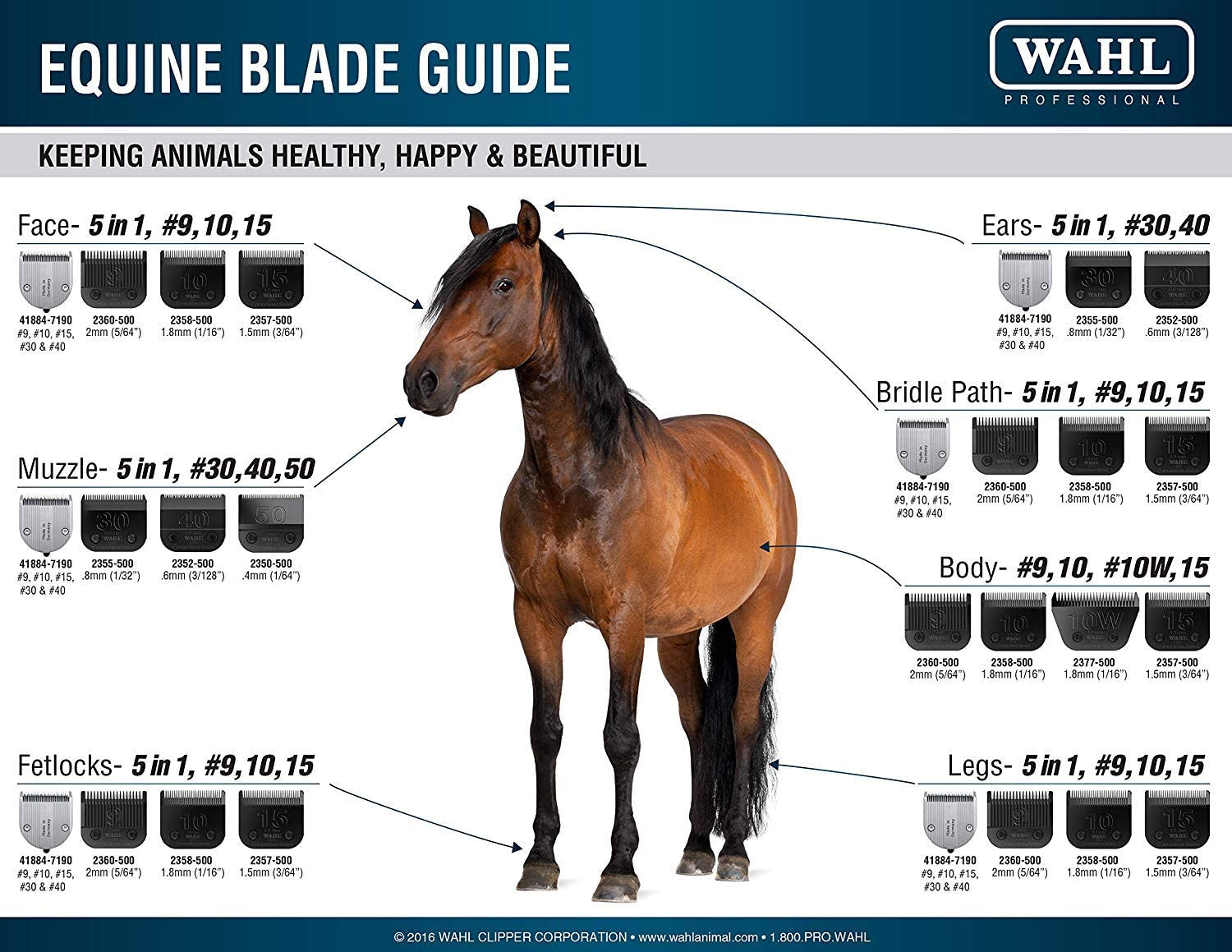 Wahl Professional Clippers - Best Clippers for Horses Legs
