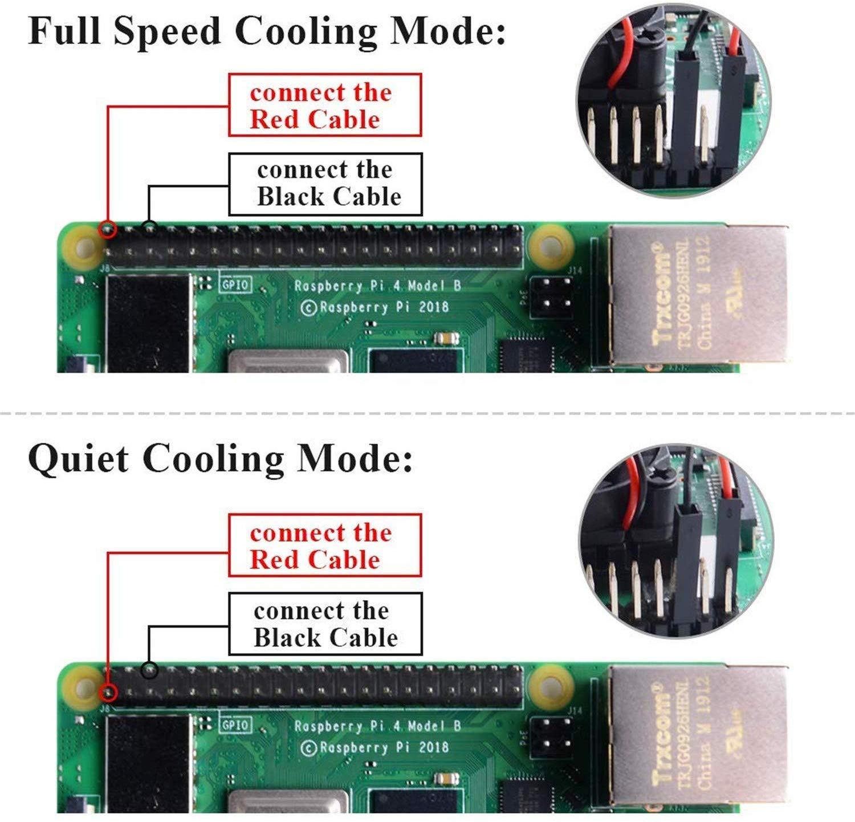 GeeekPi 2 Piezas Raspberry Pi Ventilador 40 x 40 x 10 mm,DC 5 V ...