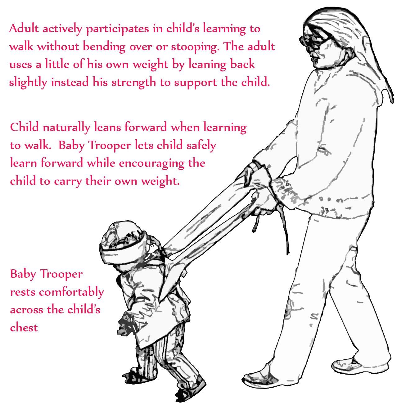 Baby Trooper Multi-use Baby Walking Harness (Aqua Blue)