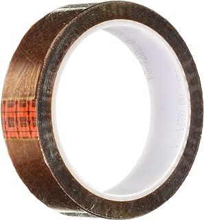 TapeCase 1205 1.125