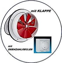 200mm Ventilador industrial con 300W Regulador de Velocidat Ventilaci/ón Extractor Ventiladores industriales Axial Extractores Helicoidal Helicoidales
