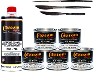 Best pinstriping for beginners Reviews