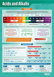 """Acids and Alkalis 