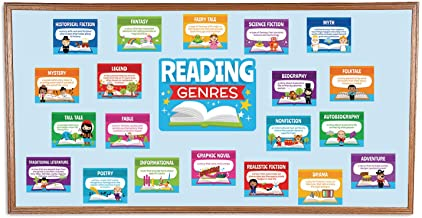 Reading Genre Mini Bulletin Board Set