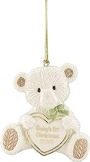 Lenox 884696 2019 Baby's 1st Christmas Teddy Bear Ornament