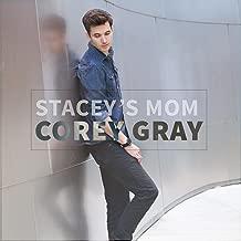 Best stacy's mom album Reviews